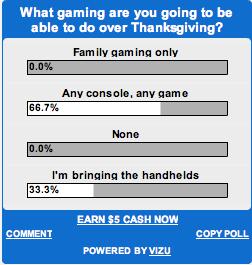 Thanksgiving Gaming Poll