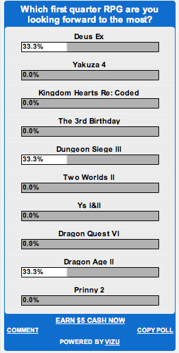 RPG Poll