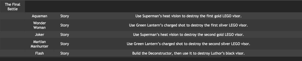 LEGO Batman 2 handheld strategy guide