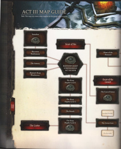 Diablo III strategy guide map